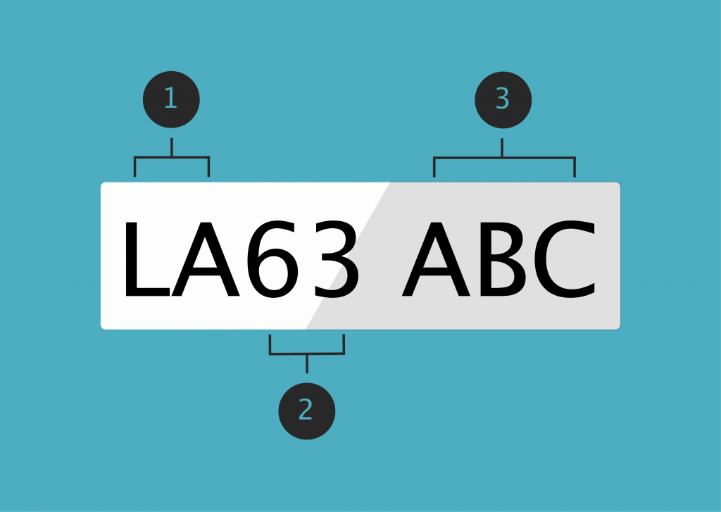 How Do Current British Number Plates Work